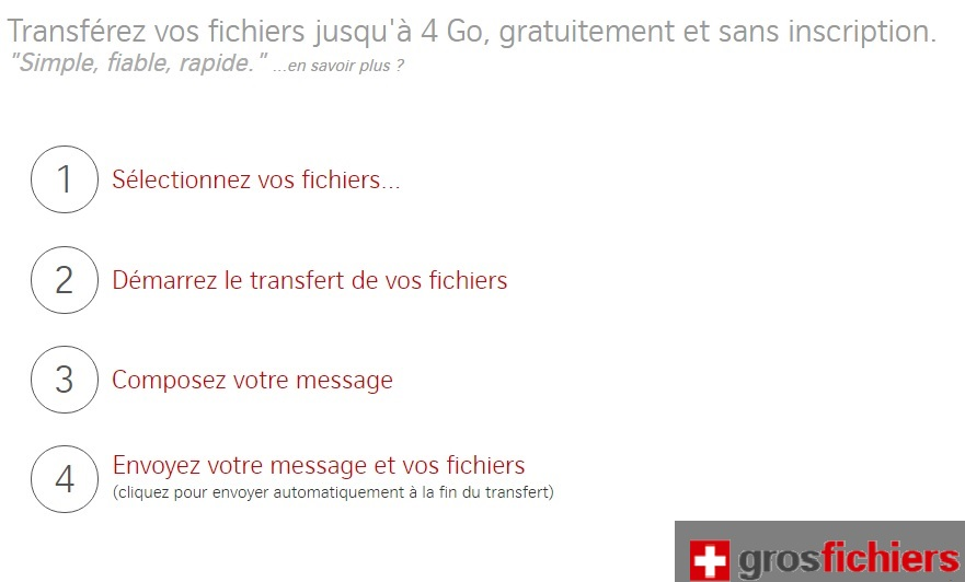 Envoi de <b>gros</b> <b>fichiers</b> : <b>Transfert</b> de documents lourds ...